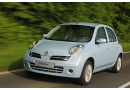 Nissan Micra 2003-2020